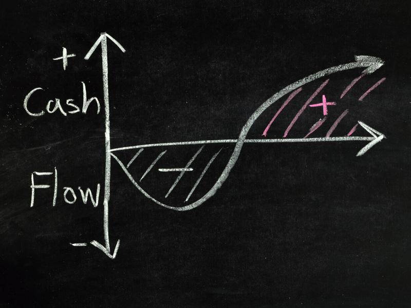 Cash Flow Management Apps 3